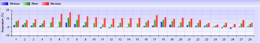 graph-month-1.png