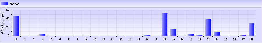graph-month-2.png