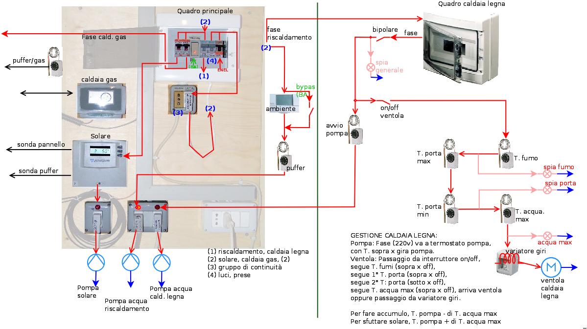 Schema Elettrico Zip : Schema elettrico quadro pompe fare di una mosca